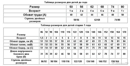 Все для женщин: Соответствие размеров одежды россия - photo#24