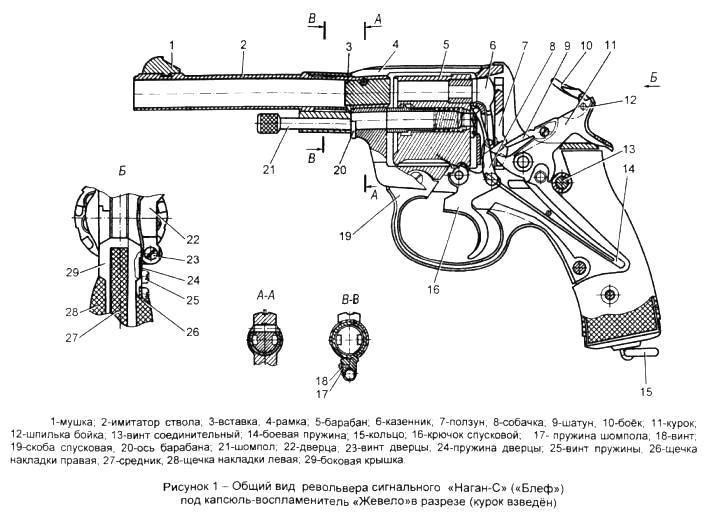 Описание. Револьвер сигнальный