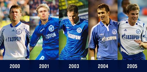 первенство москвы по футболу