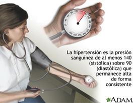 INFORMES/HIPERTENSIÓN