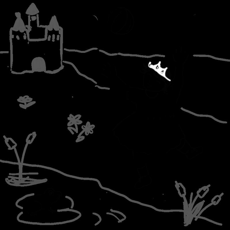 """Image support pour une rédaction employant des mots contenant  """"ille"""" """"ouille"""" et """"eau"""""""