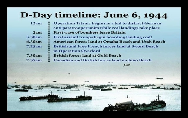 D-Day Invasion 400910